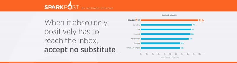 spark-post-email-stats